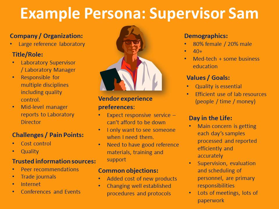 examples of customer profiles The ideal customer profile framework allows you to take a more scientific approach to your marketing and sales  100 new customers in 3-months, for example.